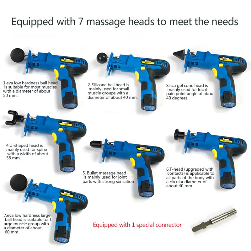 Electronic Body Massage Gun